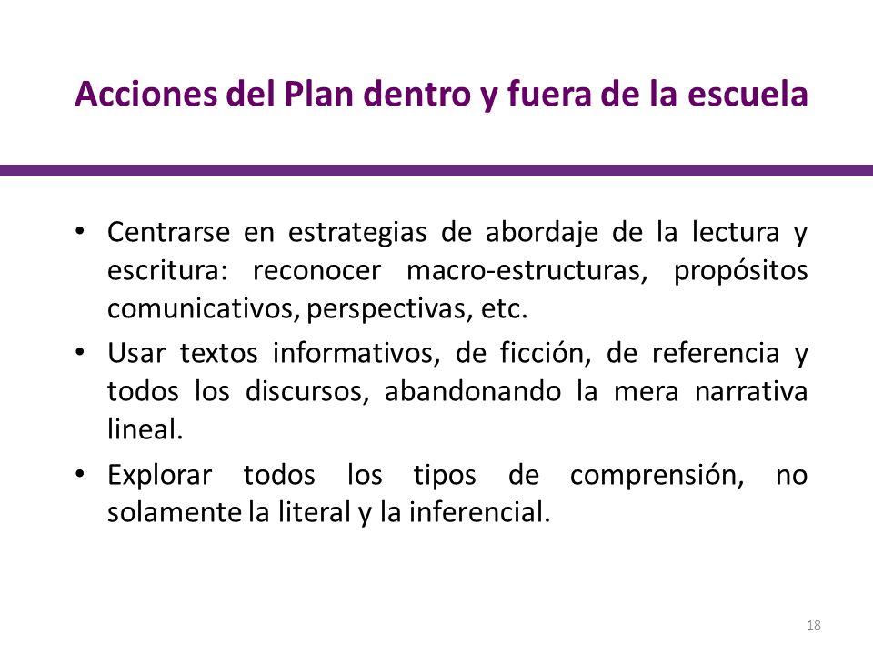 Acciones del Plan dentro y fuera de la escuela