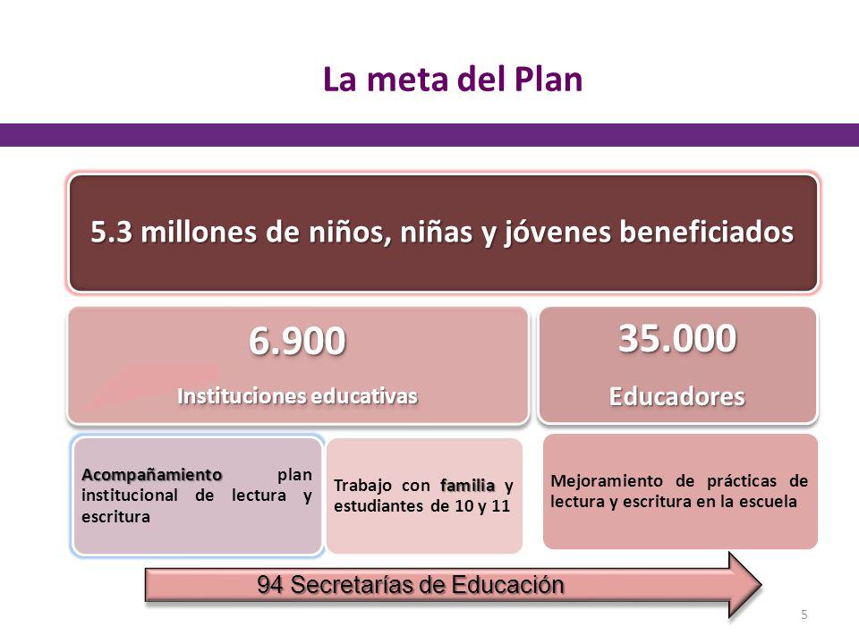 La meta del Plan 5.3 millones de niños, niñas y jóvenes beneficiados. 6.900. Instituciones educativas.