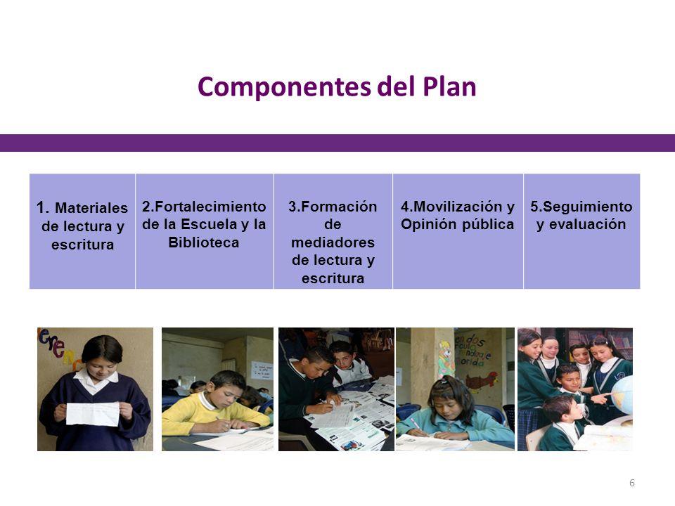 Componentes del Plan 1. Materiales de lectura y escritura