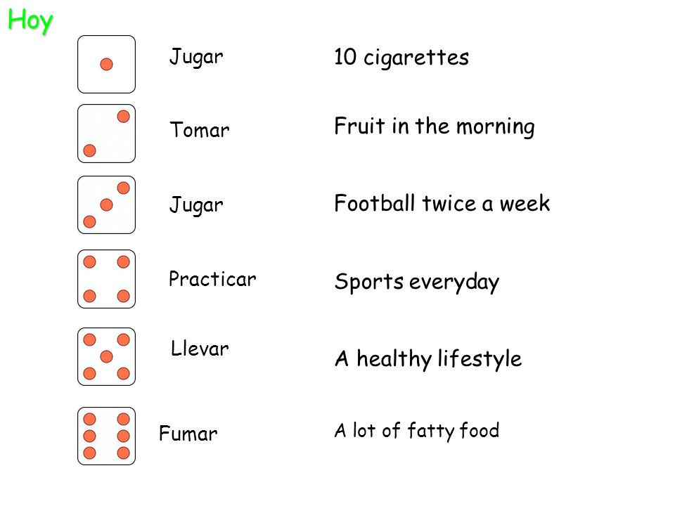 Hoy 10 cigarettes Fruit in the morning Football twice a week
