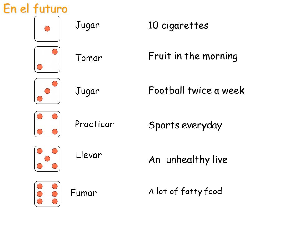 En el futuro 10 cigarettes Fruit in the morning Football twice a week