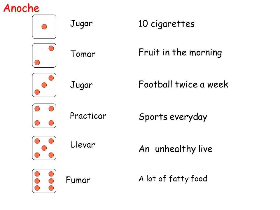 Anoche 10 cigarettes Fruit in the morning Football twice a week