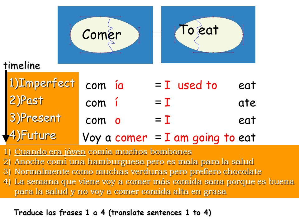 To eat Comer 1)Imperfect 2)Past 3)Present 4)Future com Voy a ía í o
