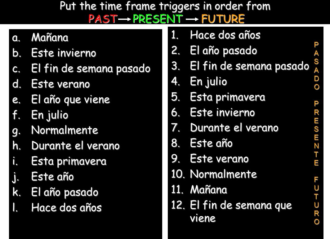 Put the time frame triggers in order from PAST PRESENT FUTURE