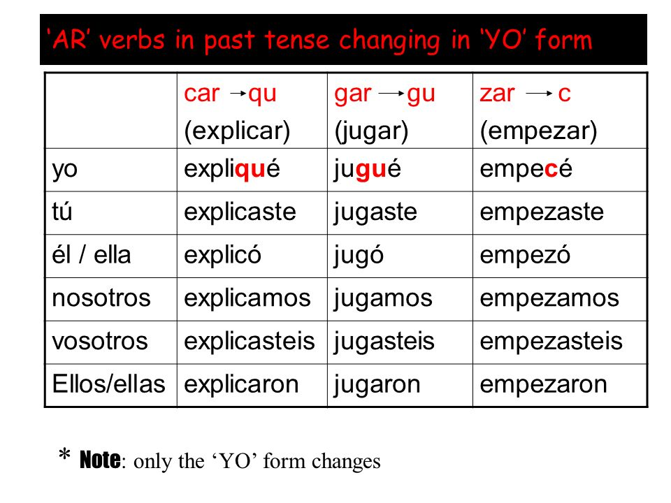 * Note: only the 'YO' form changes