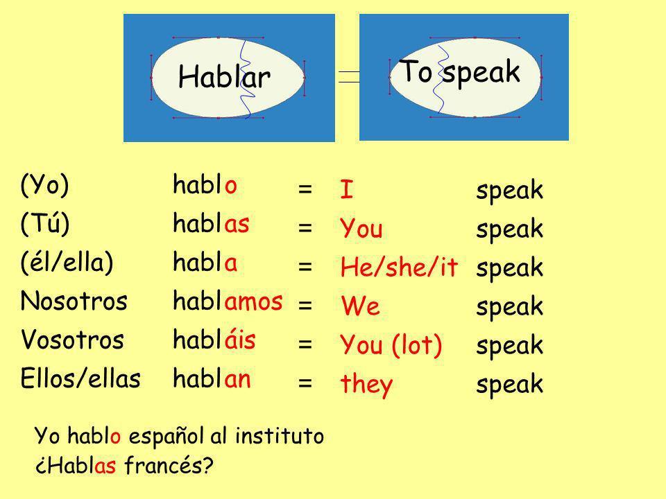 To speak Hablar (Yo) (Tú) (él/ella) Nosotros Vosotros Ellos/ellas habl