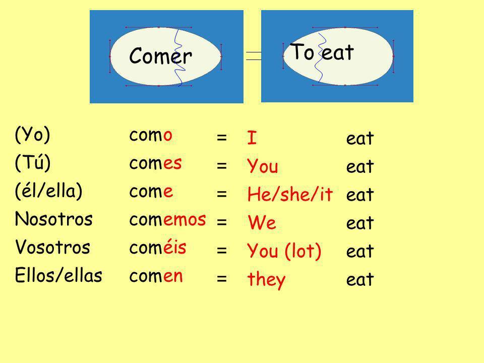 To eat Comer (Yo) (Tú) (él/ella) Nosotros Vosotros Ellos/ellas com o