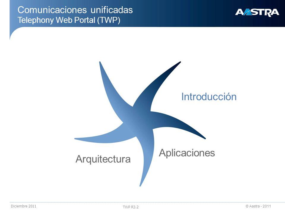 Introducción Aplicaciones Arquitectura