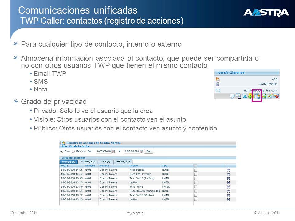 Comunicaciones unificadas TWP Caller: contactos (registro de acciones)