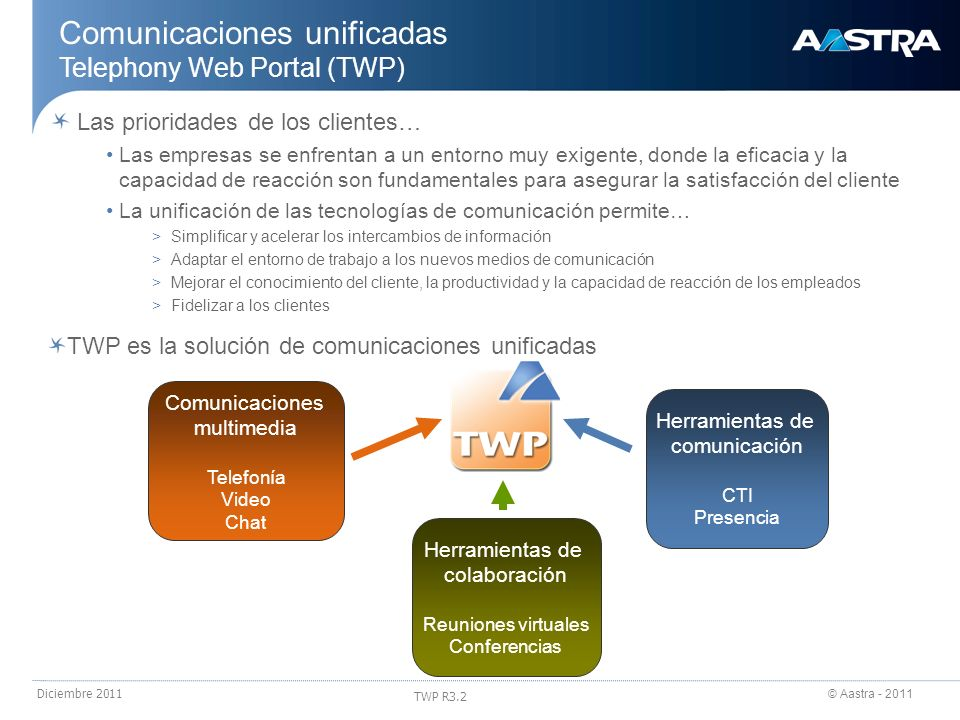 Comunicaciones unificadas Telephony Web Portal (TWP)