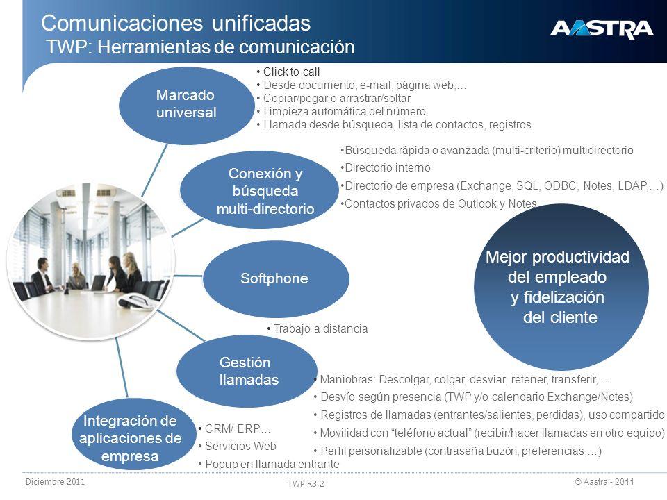 Integración de aplicaciones de empresa