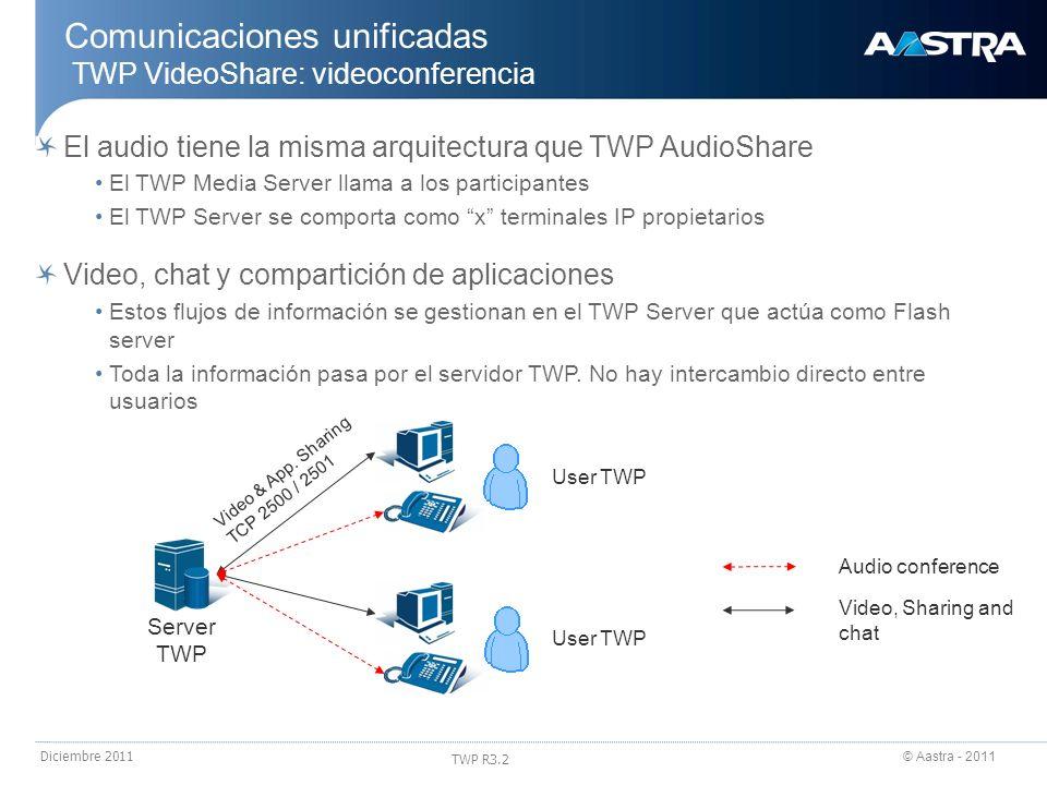 Comunicaciones unificadas TWP VideoShare: videoconferencia