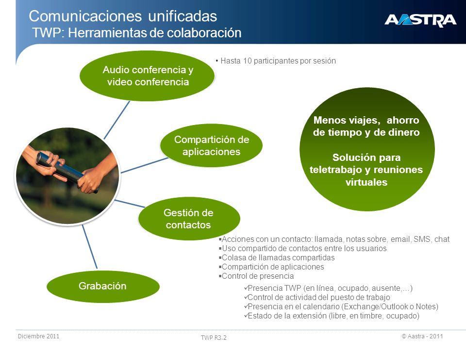 Comunicaciones unificadas TWP: Herramientas de colaboración