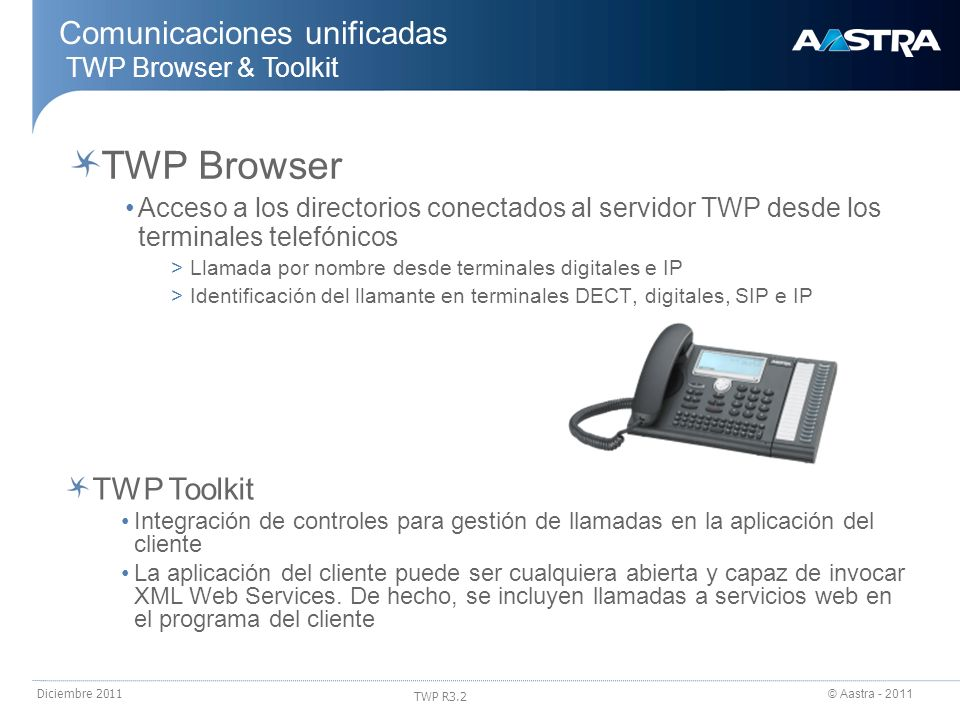 TWP Browser Comunicaciones unificadas TWP Browser & Toolkit