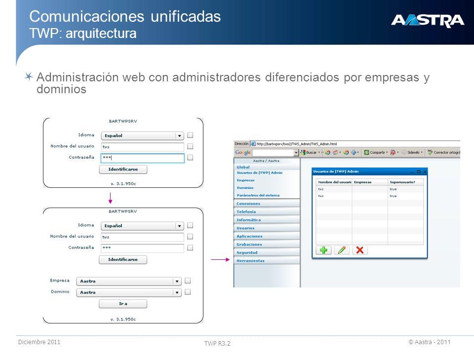 Comunicaciones unificadas TWP: arquitectura