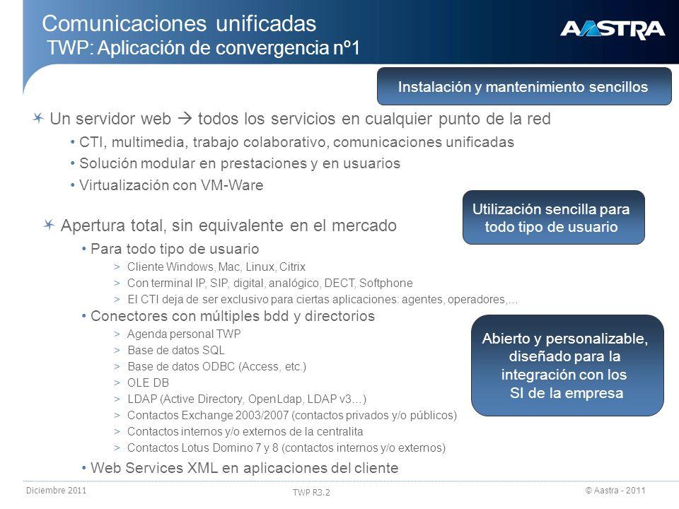 Comunicaciones unificadas TWP: Aplicación de convergencia nº1