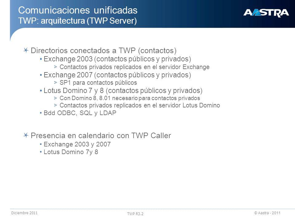 Comunicaciones unificadas TWP: arquitectura (TWP Server)