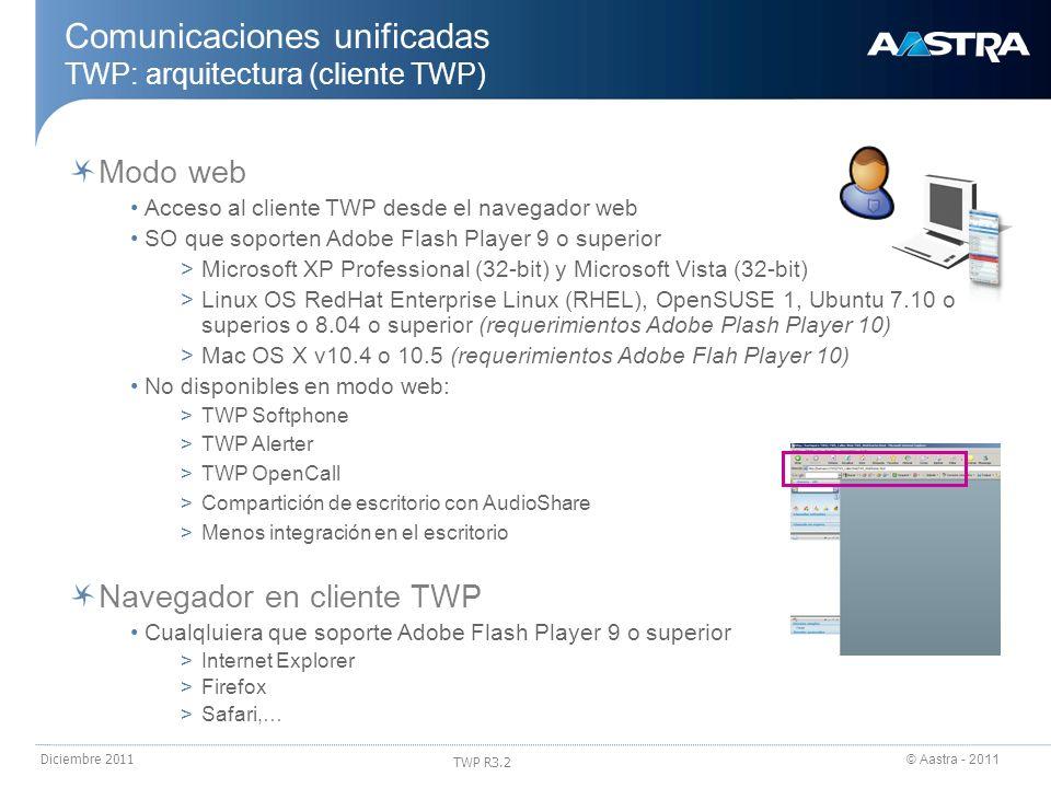 Comunicaciones unificadas TWP: arquitectura (cliente TWP)