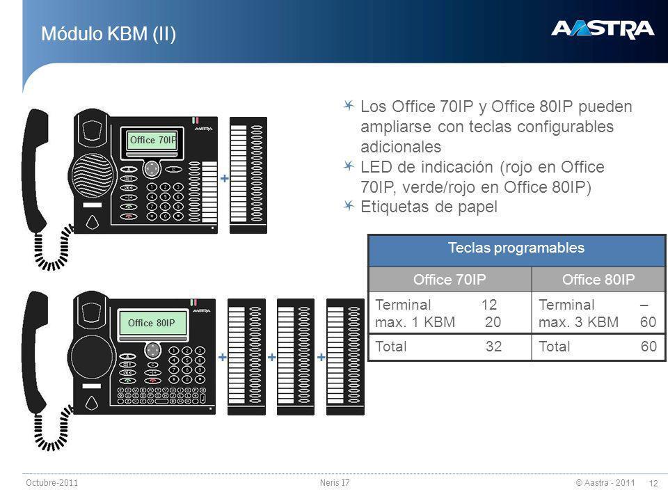 Módulo KBM (II) Los Office 70IP y Office 80IP pueden ampliarse con teclas configurables adicionales.