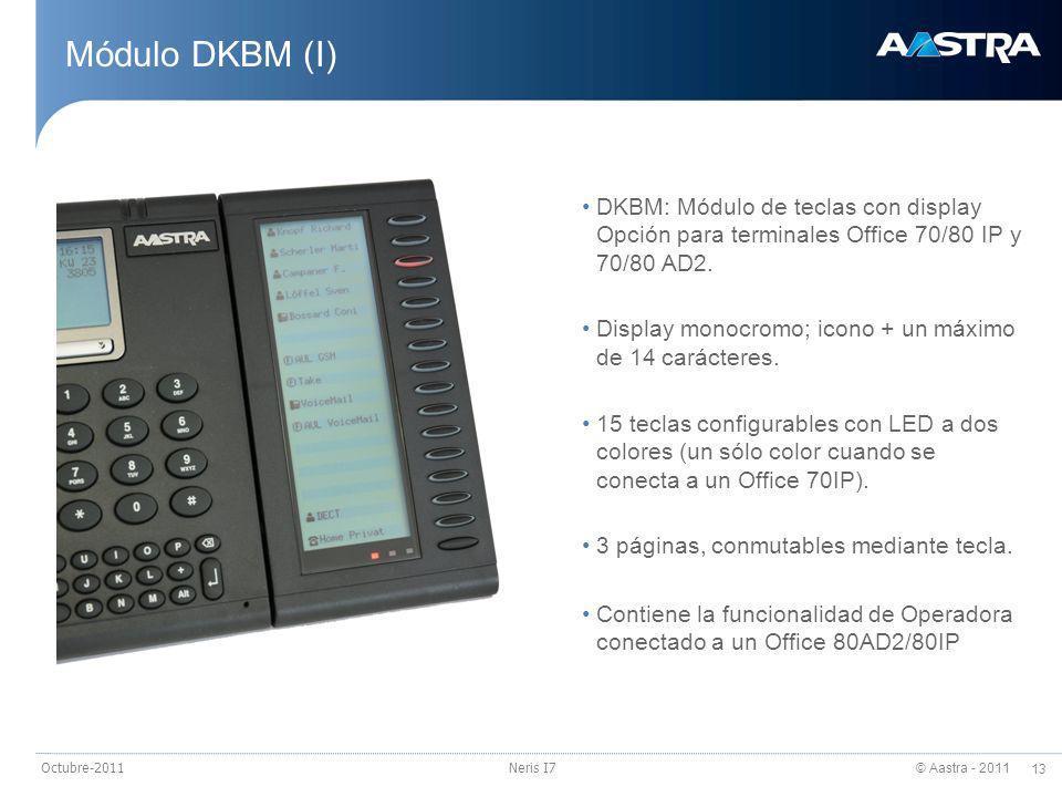 24/03/2017 Módulo DKBM (I) DKBM: Módulo de teclas con display Opción para terminales Office 70/80 IP y 70/80 AD2.