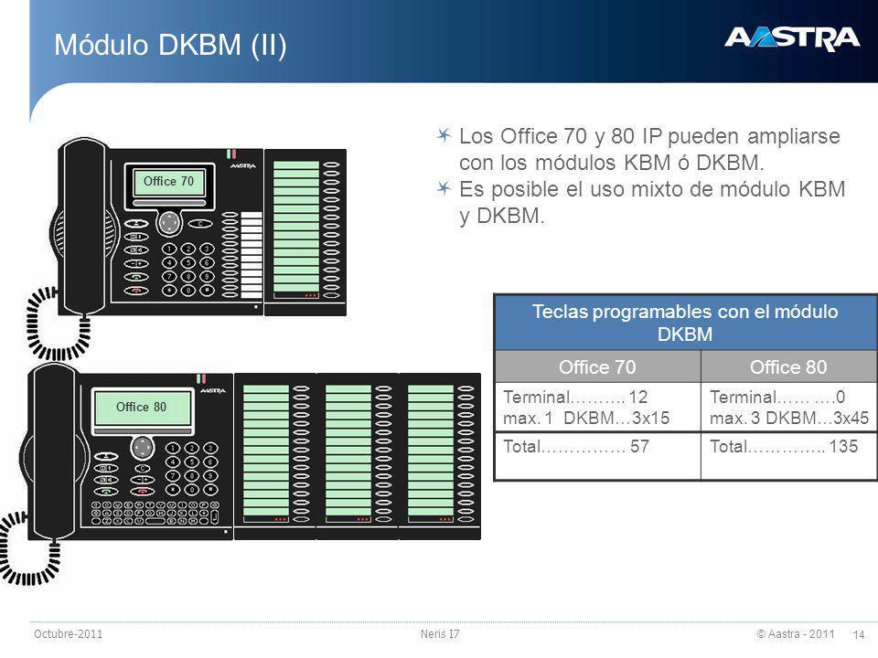 Teclas programables con el módulo DKBM