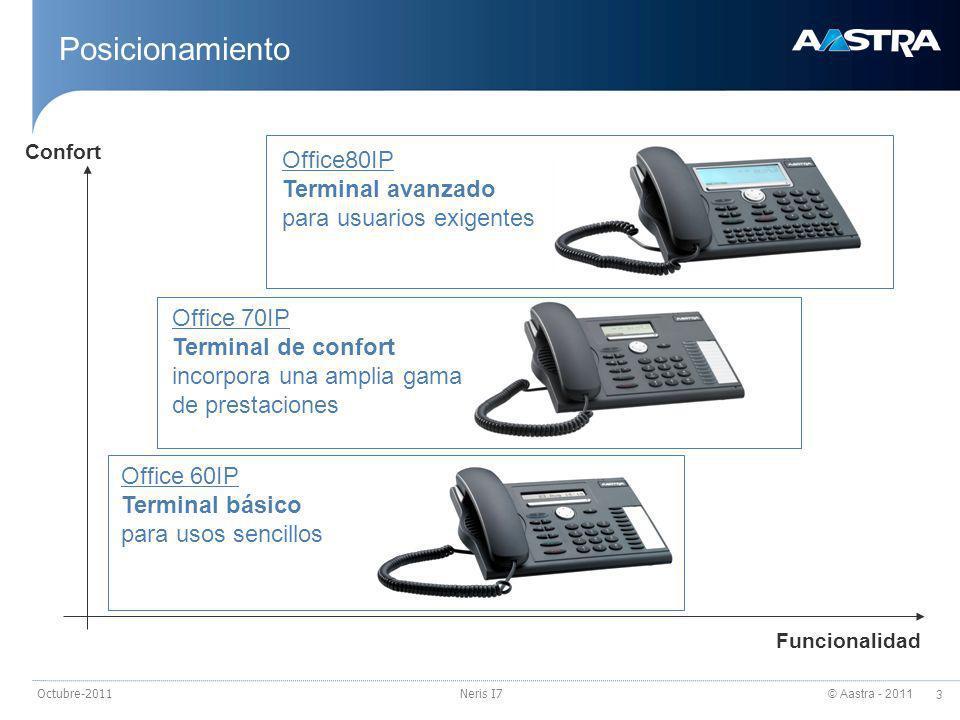 Posicionamiento Office80IP Terminal avanzado para usuarios exigentes