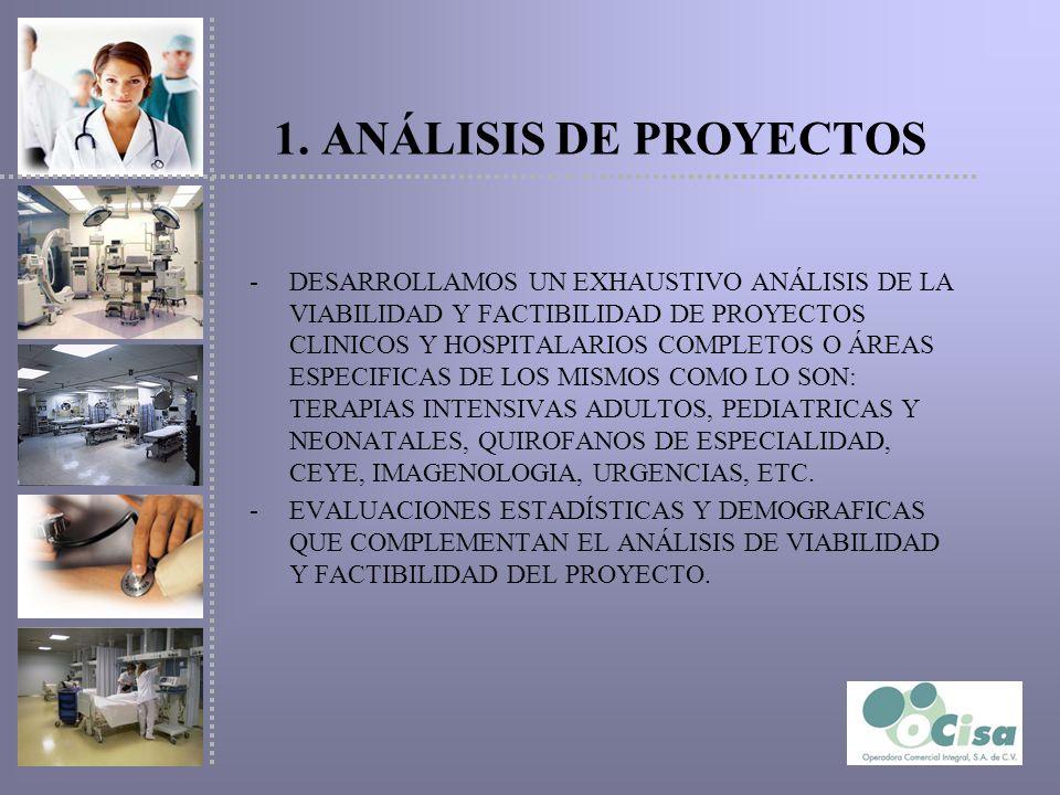 1. ANÁLISIS DE PROYECTOS