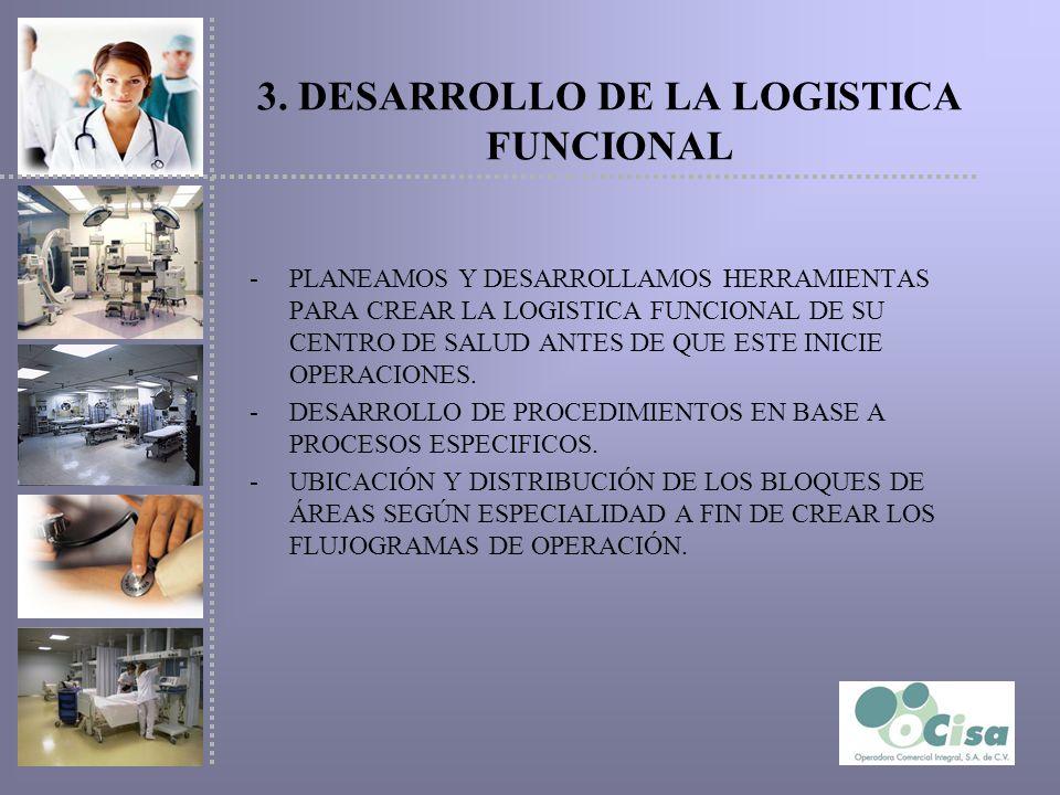 3. DESARROLLO DE LA LOGISTICA FUNCIONAL