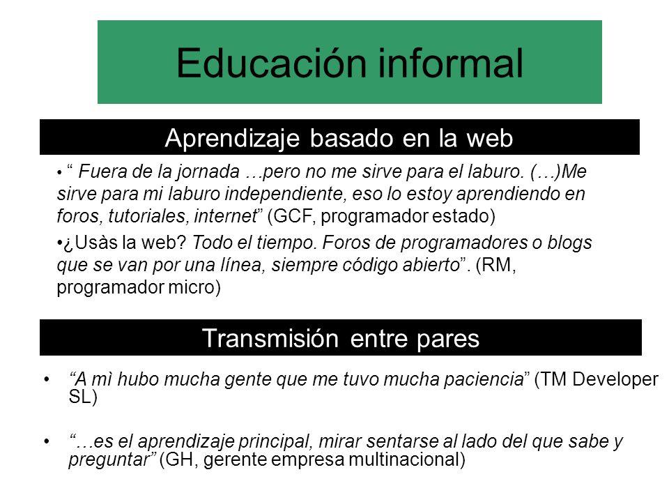 Educación informal Aprendizaje basado en la web