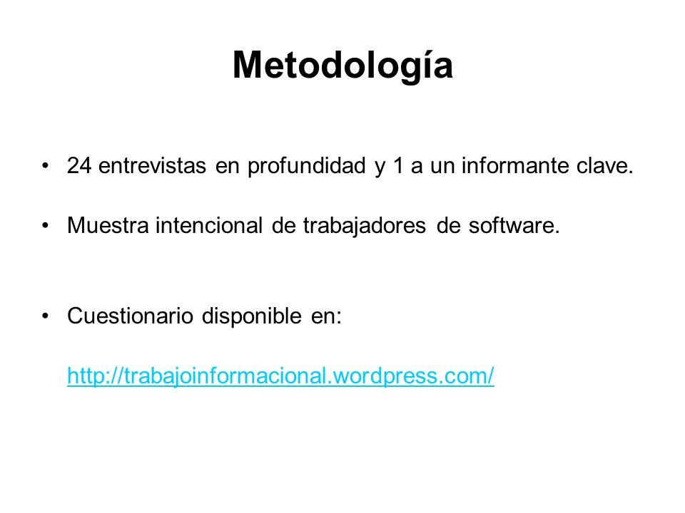 Metodología 24 entrevistas en profundidad y 1 a un informante clave.