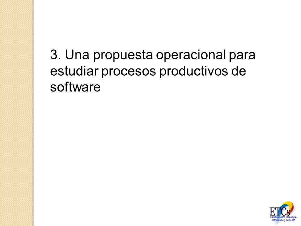 3. Una propuesta operacional para estudiar procesos productivos de software
