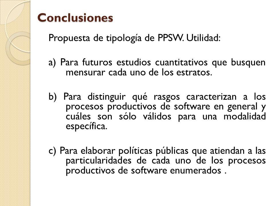 Conclusiones Propuesta de tipología de PPSW. Utilidad: