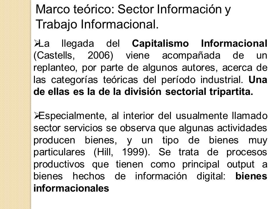 Marco teórico: Sector Información y Trabajo Informacional.