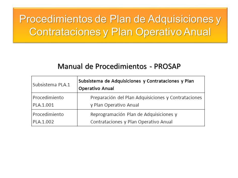 Manual de Procedimientos - PROSAP