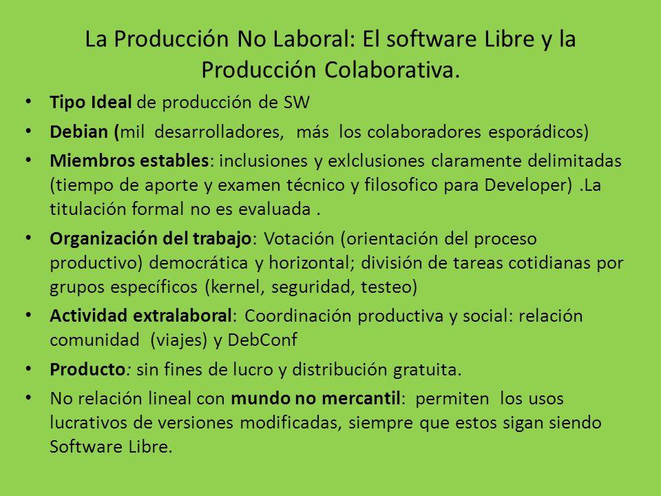 La Producción No Laboral: El software Libre y la Producción Colaborativa.