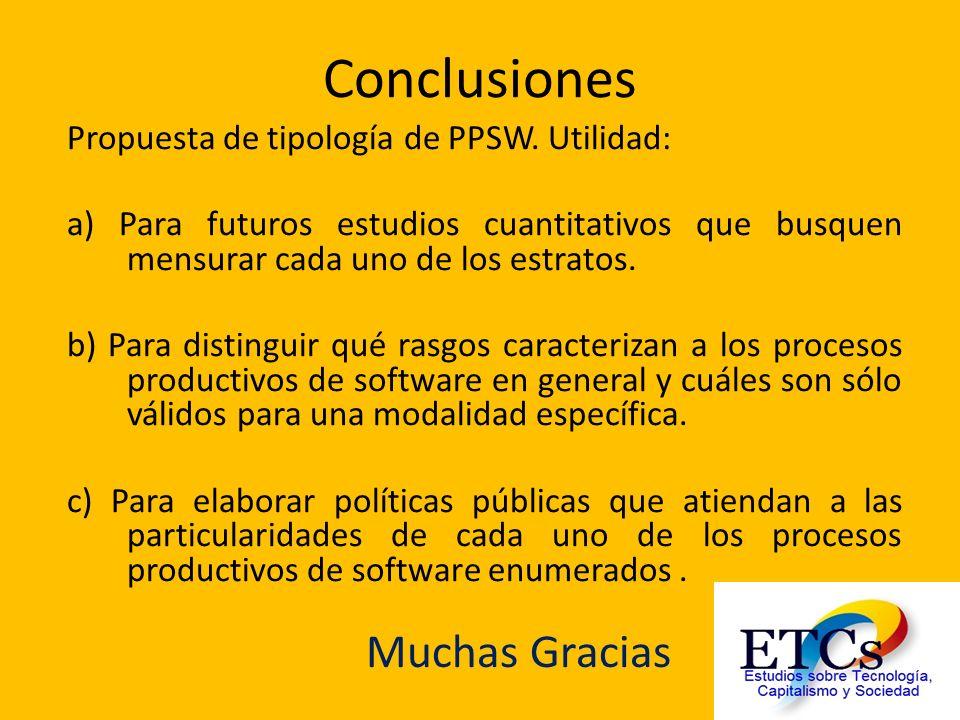 Conclusiones Muchas Gracias Propuesta de tipología de PPSW. Utilidad: