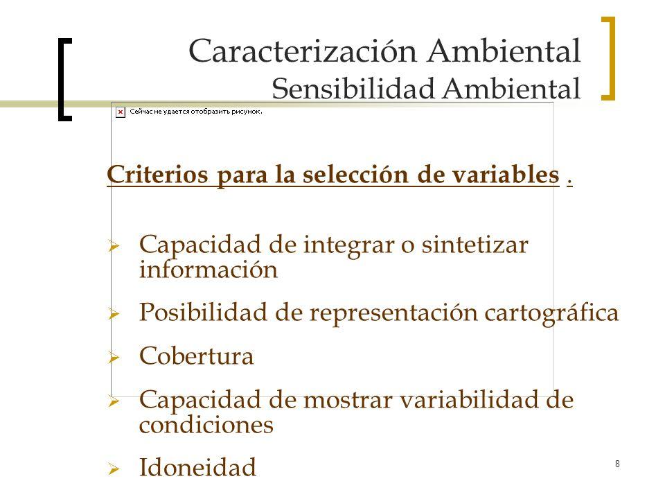 Caracterización Ambiental Sensibilidad Ambiental
