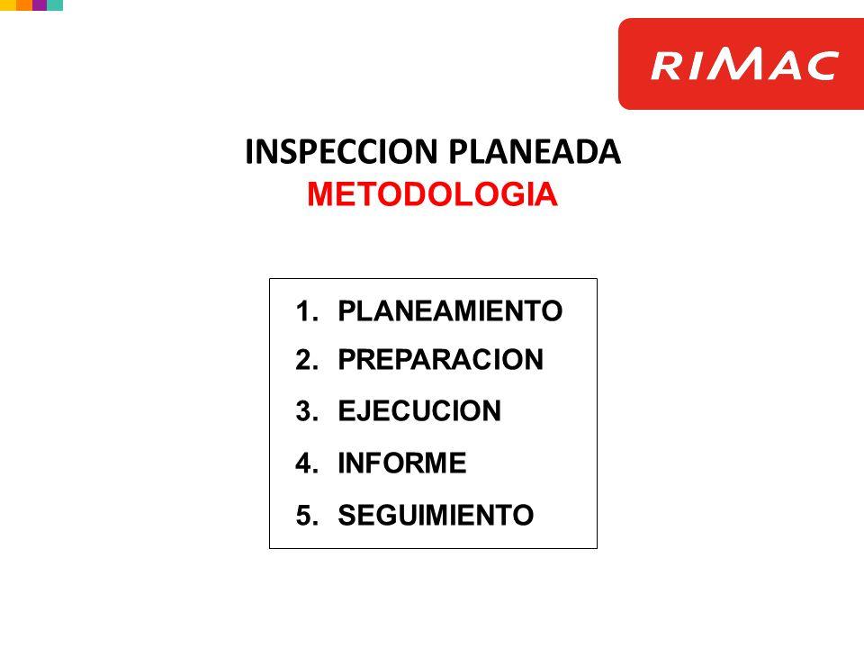INSPECCION PLANEADA METODOLOGIA 1. PLANEAMIENTO 2. PREPARACION
