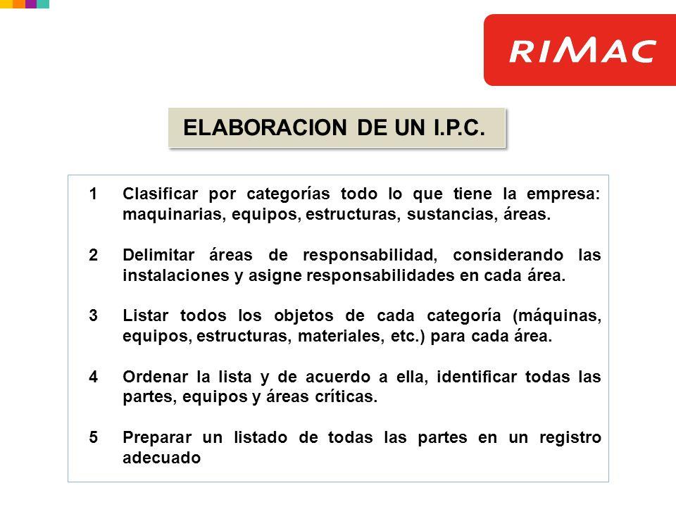 ELABORACION DE UN I.P.C. Clasificar por categorías todo lo que tiene la empresa: maquinarias, equipos, estructuras, sustancias, áreas.