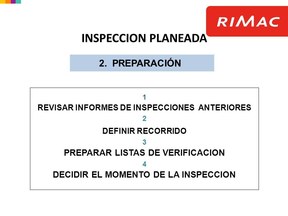 INSPECCION PLANEADA 2. PREPARACIÓN PREPARAR LISTAS DE VERIFICACION