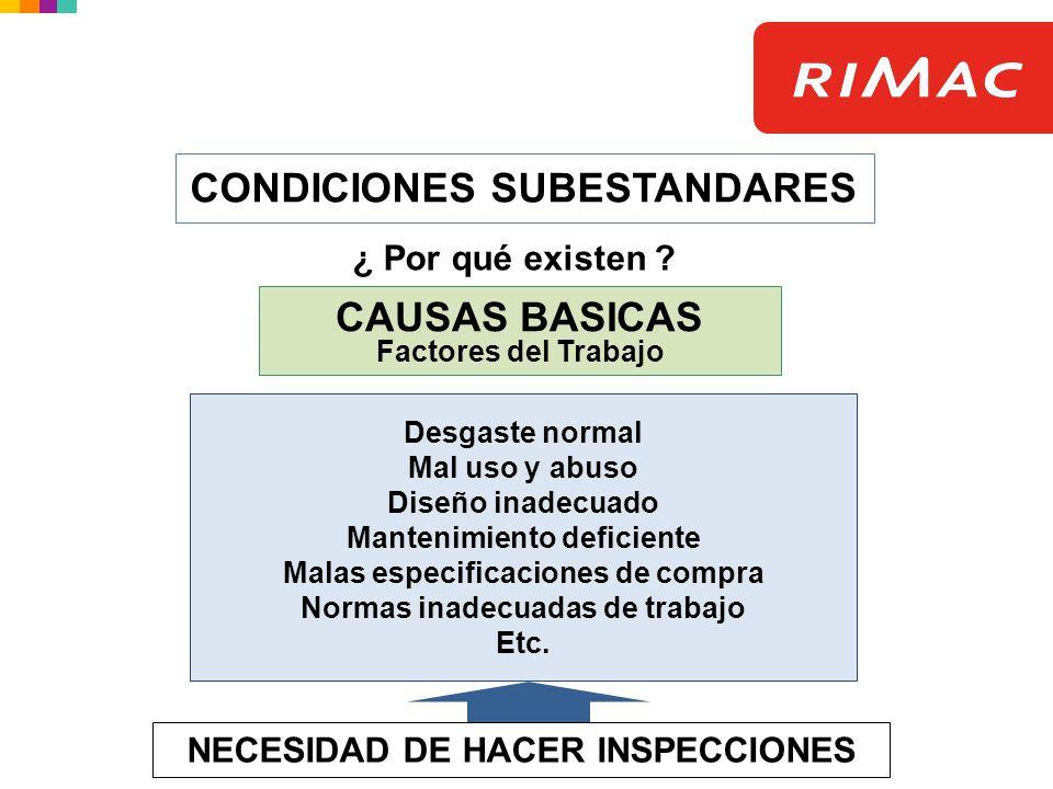 CONDICIONES SUBESTANDARES