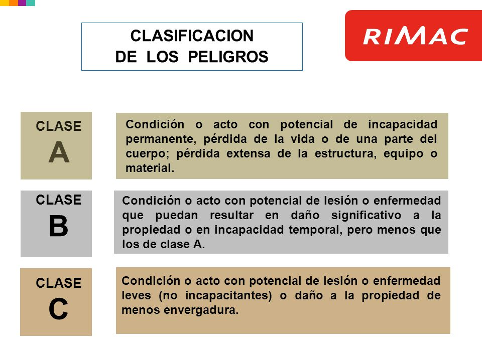 A B C CLASIFICACION DE LOS PELIGROS CLASE CLASE CLASE