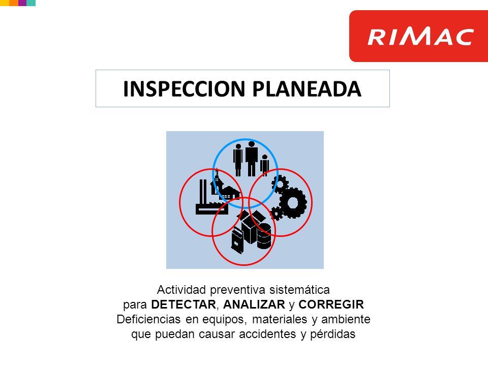 INSPECCION PLANEADA Actividad preventiva sistemática
