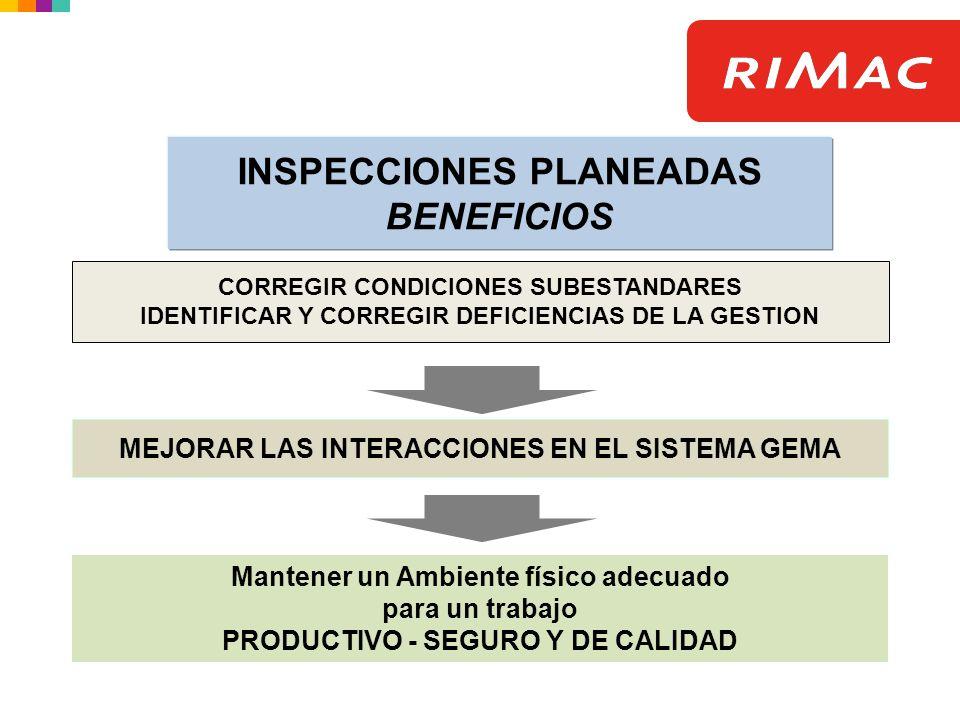 INSPECCIONES PLANEADAS BENEFICIOS