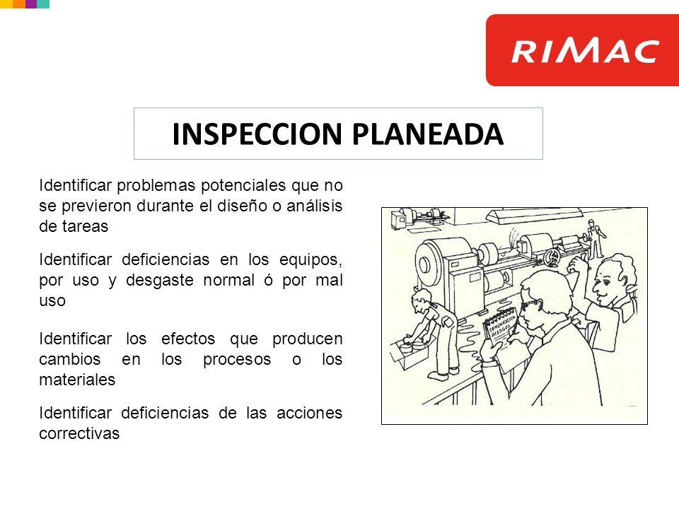 INSPECCION PLANEADA Identificar problemas potenciales que no se previeron durante el diseño o análisis de tareas.