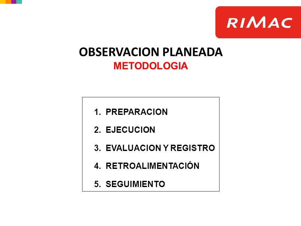 OBSERVACION PLANEADA METODOLOGIA 1. PREPARACION 2. EJECUCION