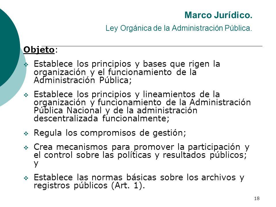 Marco Jurídico. Ley Orgánica de la Administración Pública.