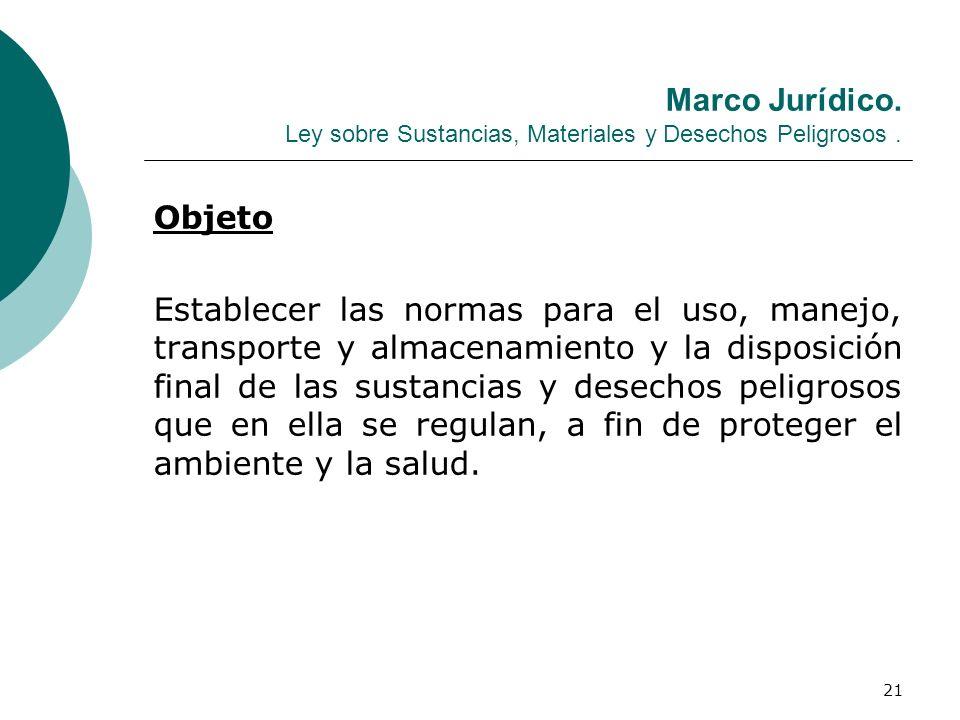Marco Jurídico. Ley sobre Sustancias, Materiales y Desechos Peligrosos .