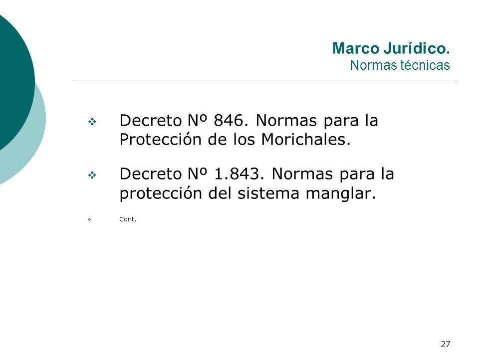 Marco Jurídico. Normas técnicas