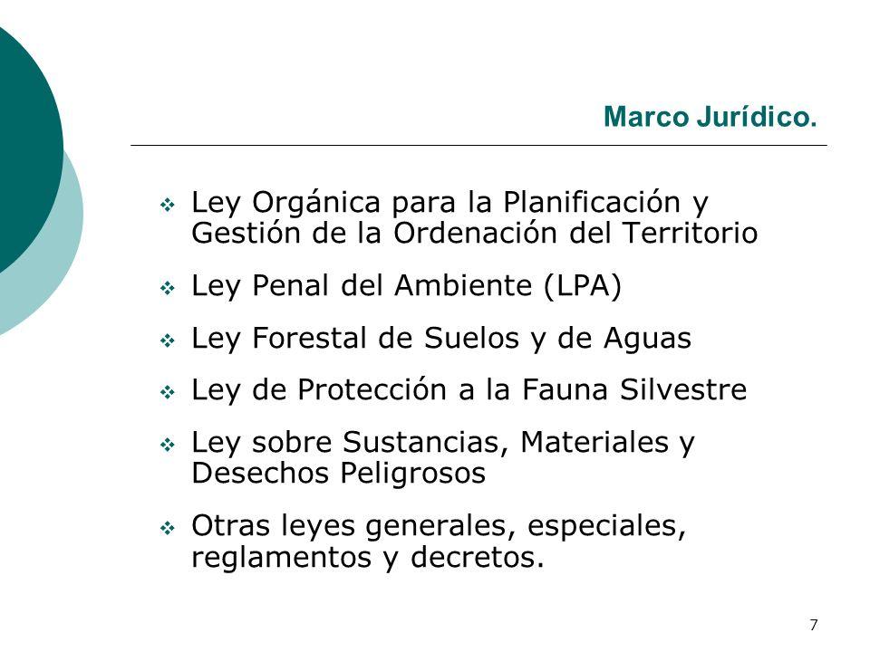Marco Jurídico. Ley Orgánica para la Planificación y Gestión de la Ordenación del Territorio. Ley Penal del Ambiente (LPA)